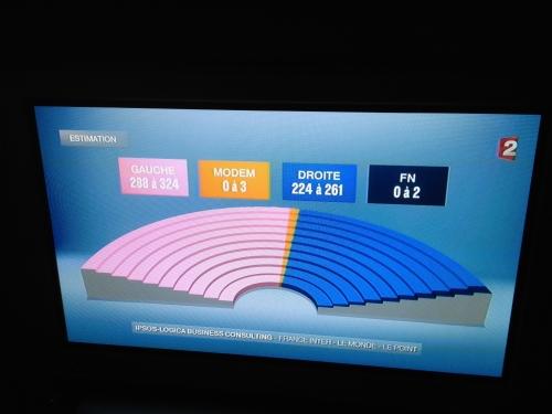 politique,jean-luc romero,france,assemblée nationale,députés